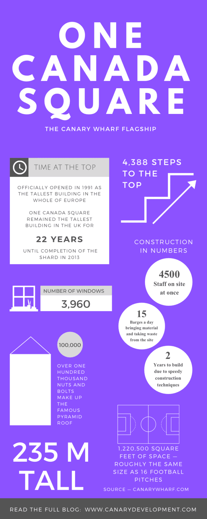 one canada square infographic