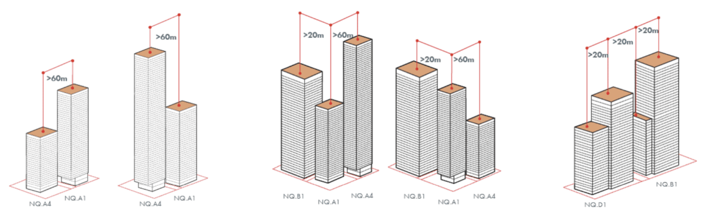 planning permission guidelines for building height differences at north quay