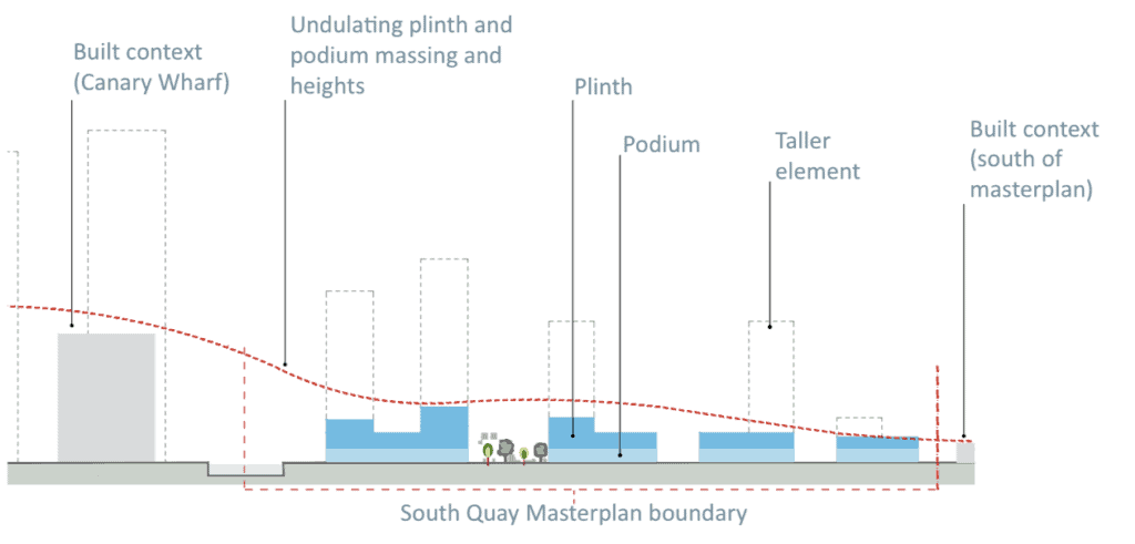 south quay masterplan podium and building height tapering from canary wharf